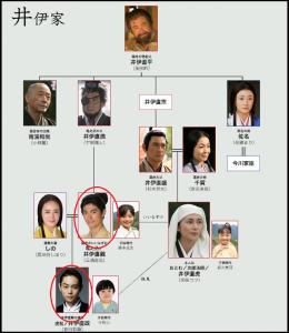 NHK大河ドラマ「おんな城主直虎」